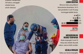 Lansia Diimbau Tidak Takut Suntik Vaksin Covid-19