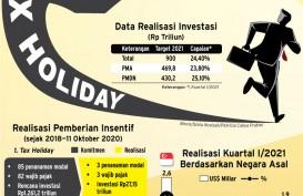 INSENTIF FISKAL : Atur Ulang Tax Holiday