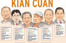 KINERJA PERBANKAN : Bank Taipan Kian Cuan