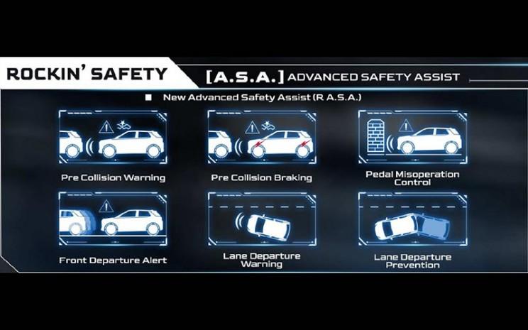 Fitur A.S.A pda Daihatsu Rocky.  - PT Astra Daihatsu Motor