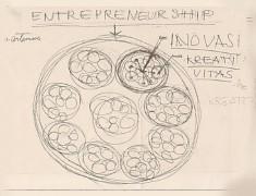Ciputra Way : Creativity, Innovation & Entrepreneurship