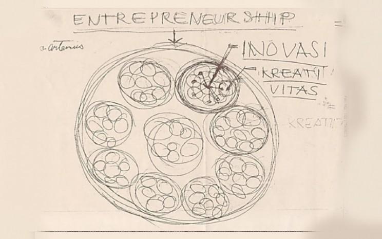 Untuk mewujudkan usaha bisnis yang entrepreneurial maka inovasi adalah cirinya dan bukan sekadar satu atau dua inovasi saja untuk membentuknya.  - Antonius Tanan