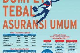 KINERJA KUARTAL I/2021 : Kantong Tebal Asuransi Umum