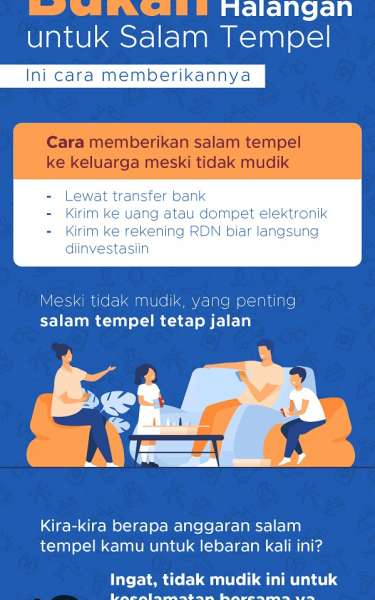 Tidak Mudik Bukan Halangan untuk Salam Tempel, Ini Cara Memberikannya