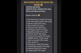 Cek Fakta: Jumlah Kasus Covid-19 Meledak di Klaten,…