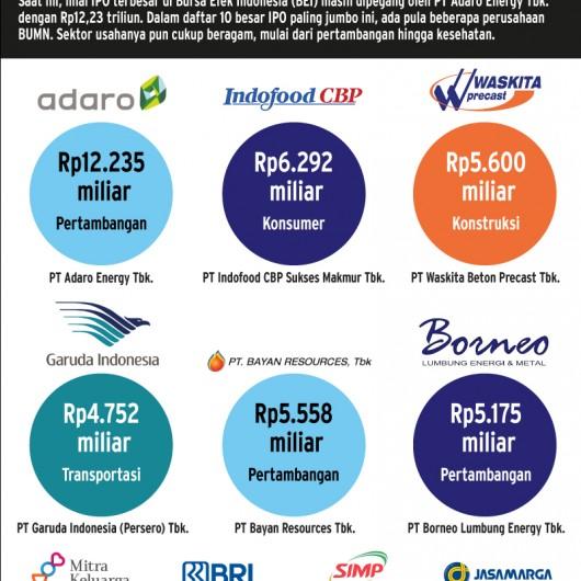 GoTo Siap Go Public, Pecahkan Rekor IPO?