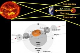 Gerhana Bulan Total Berpuncak di Angka Cantik Pukul…