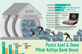 DANA PIHAK KETIGA : Bank Besar Banjir Simpanan