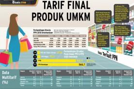 ATURAN BARU PAJAK : Tarif Final Produk UMKM