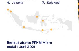 PPKM Mikro Lagi 1-14 Juni 2021, Apa Saja yang Diatur?