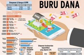 TRANSFORMASI PERBANKAN : Bank Digital Buru Dana