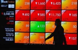 Indeks Bisnis-27 Ditutup di Zona Merah. MYOR, SIDO, dan MDKA Pimpin Pelemahan