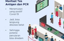 Jadi Syarat Perjalanan, Ini Fungsi Tes Antigen dan PCR