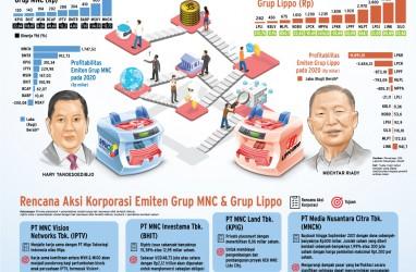 AKSI KORPORASI : Langkah Lincah MNC & Lippo