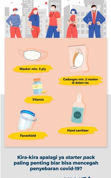 Kit Starter Pack Cegah Penyebaran Covid-19