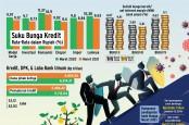 KINERJA PERBANKAN : Siasat Bank Jaga Profit