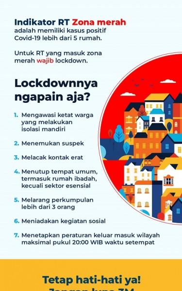 RT Berstatus Zona Merah Wajib Lockdown