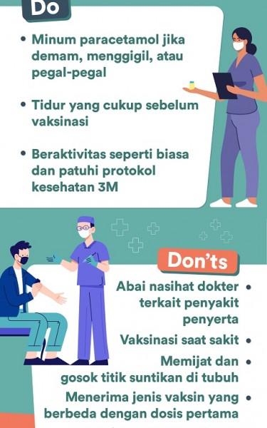 Do & Don'ts Setelah Vaksin Covid-19