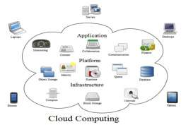 Keamanan Data Perusahaan, Bisnis Cloud Berpotensi Tumbuh 30 Persen