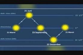 Viral Matahari Terbit dari Utara, Ini Penjelasan BMKG