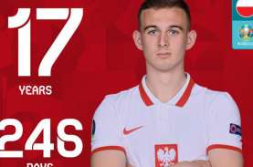 Kacper Kozłowski Pemain Termuda Sepanjang Sejarah…