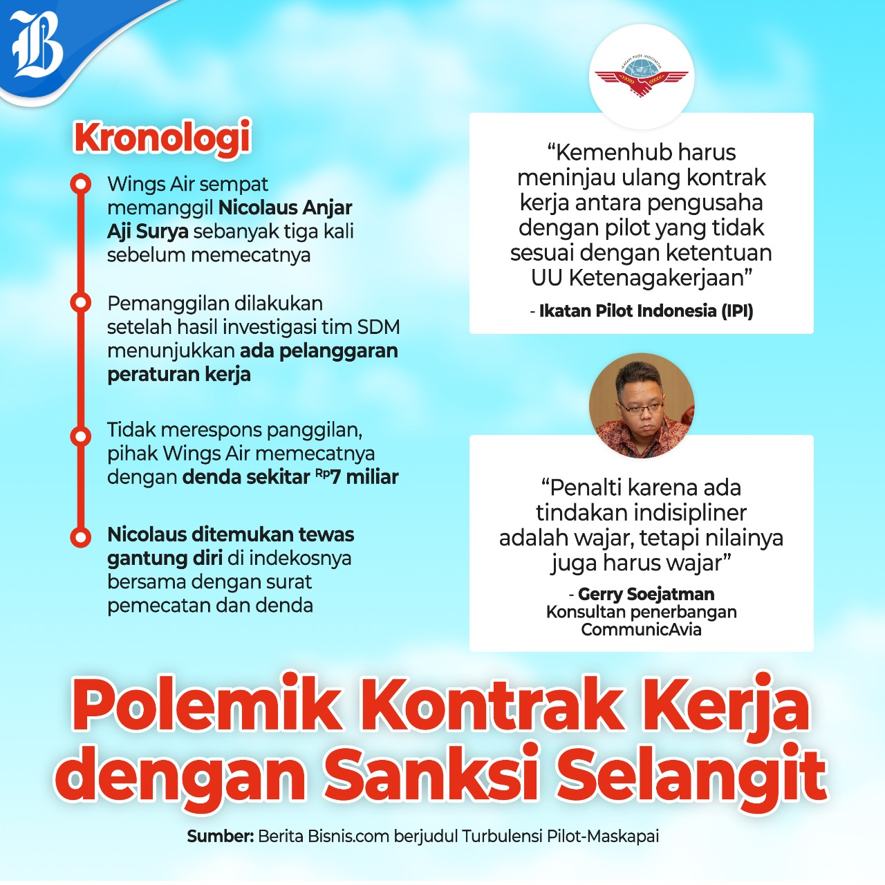 Kasus Kopilot Wingsair